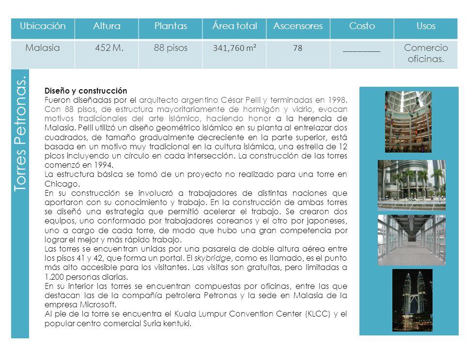 Torres Petronas. Ubicación Altura Plantas Área total Ascensores Costo