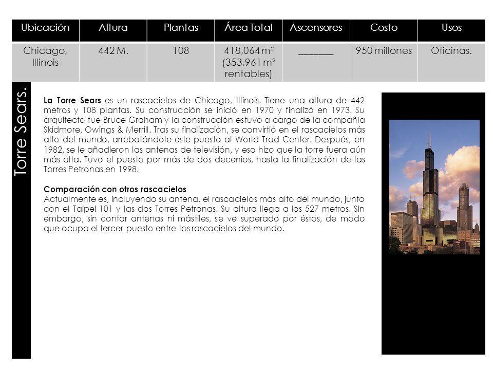 Torre Sears. Ubicación Altura Plantas Área Total Ascensores Costo Usos