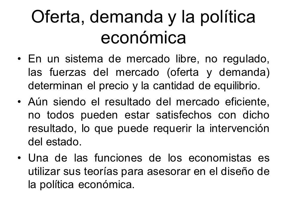 Oferta, demanda y la política económica