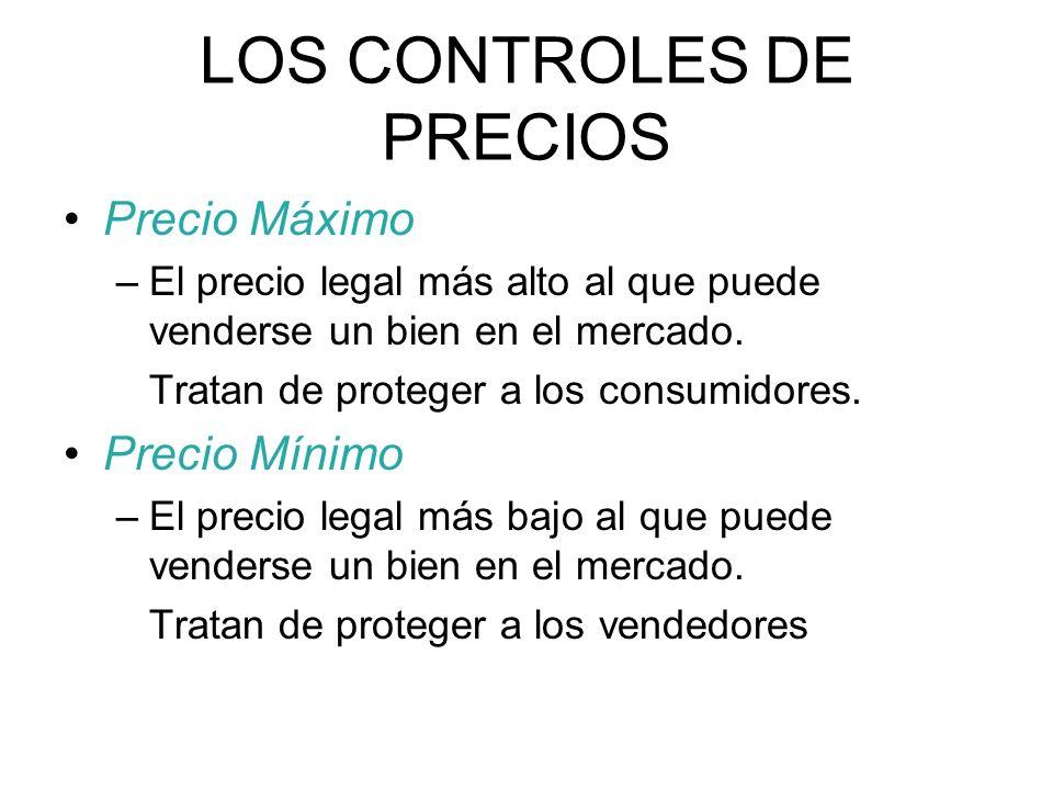 LOS CONTROLES DE PRECIOS