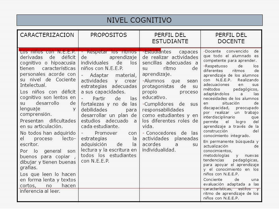 NIVEL COGNITIVO CARACTERIZACION PROPOSITOS PERFIL DEL ESTUDIANTE
