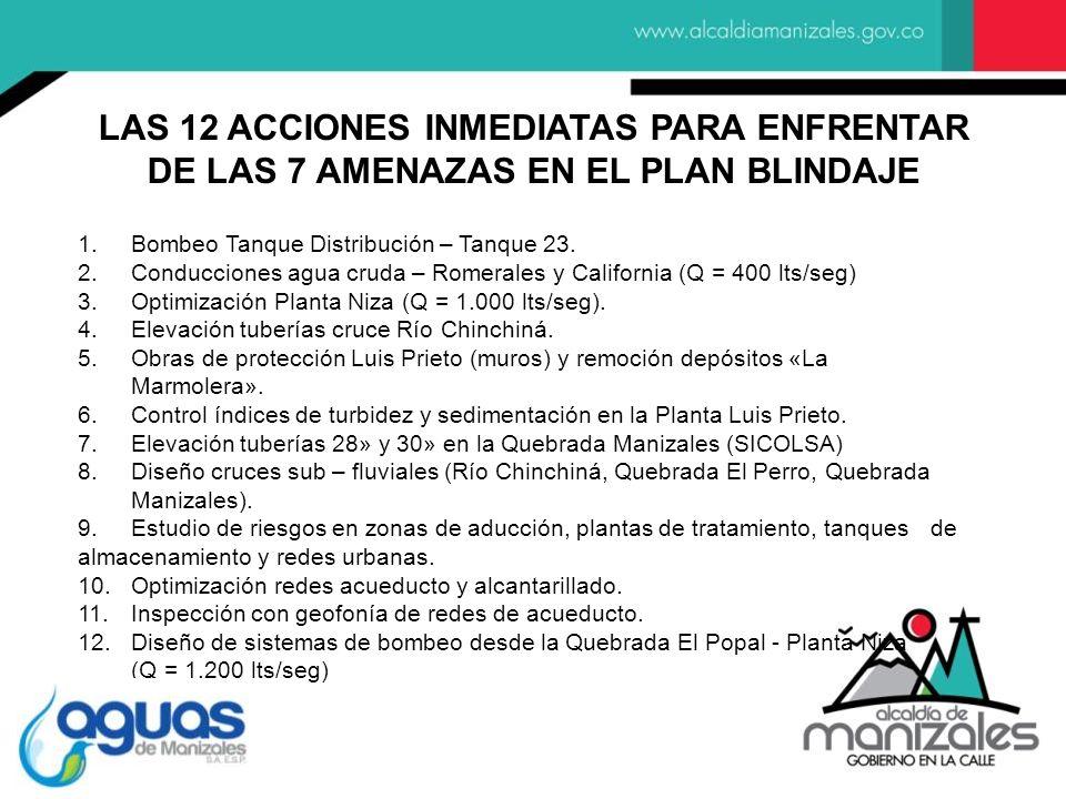 LAS 12 ACCIONES INMEDIATAS PARA ENFRENTAR DE LAS 7 AMENAZAS EN EL PLAN BLINDAJE