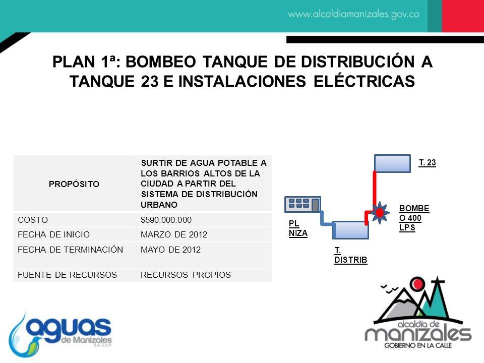 PLAN 1ª: BOMBEO TANQUE DE DISTRIBUCIÓN A TANQUE 23 E INSTALACIONES ELÉCTRICAS