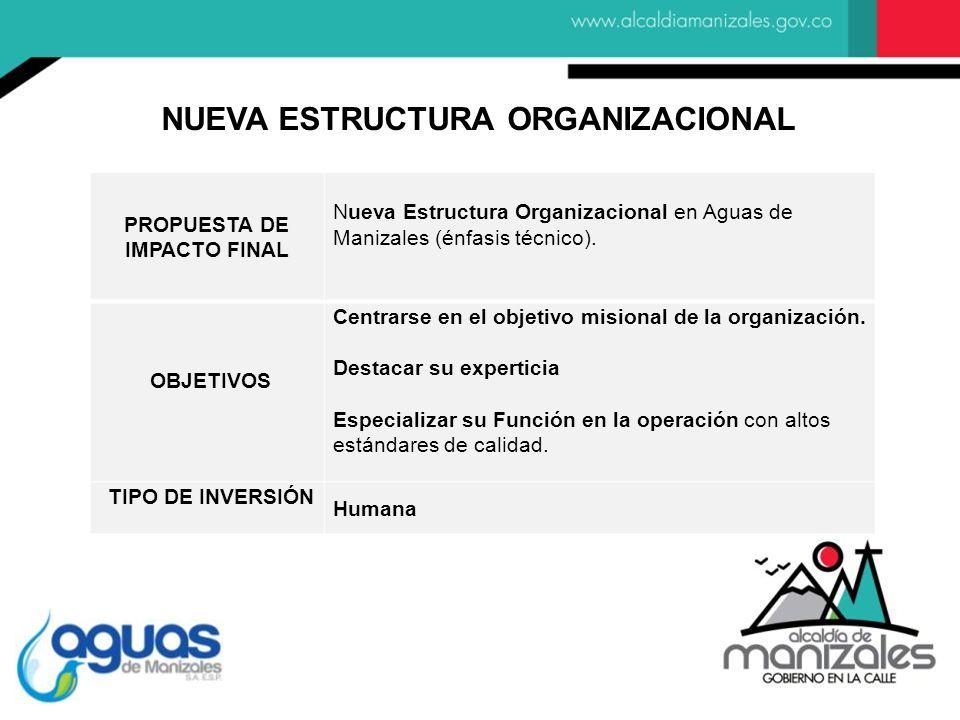 NUEVA ESTRUCTURA ORGANIZACIONAL PROPUESTA DE IMPACTO FINAL
