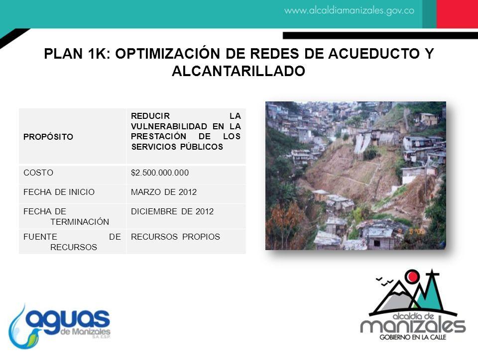 PLAN 1K: OPTIMIZACIÓN DE REDES DE ACUEDUCTO Y ALCANTARILLADO