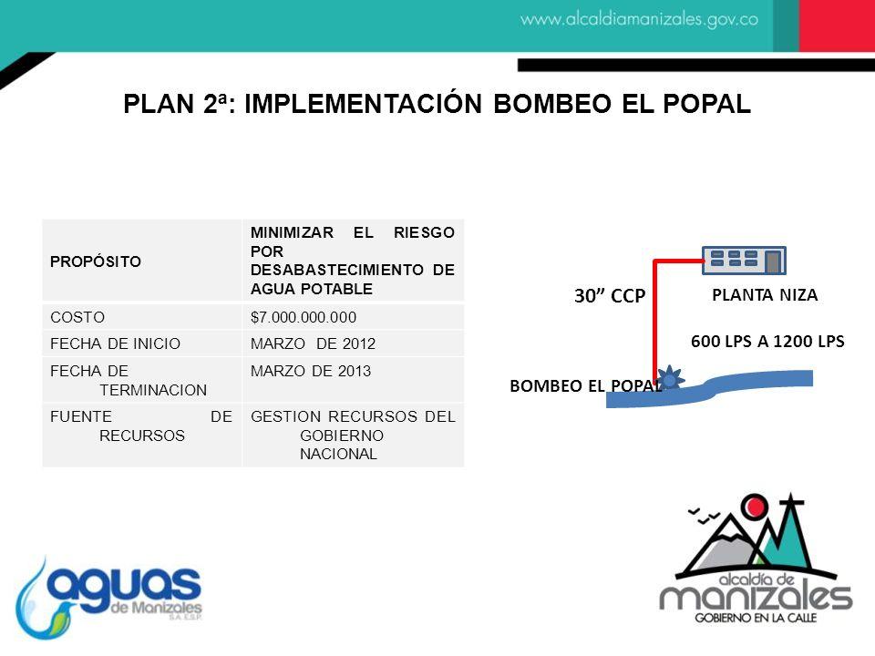 PLAN 2ª: IMPLEMENTACIÓN BOMBEO EL POPAL