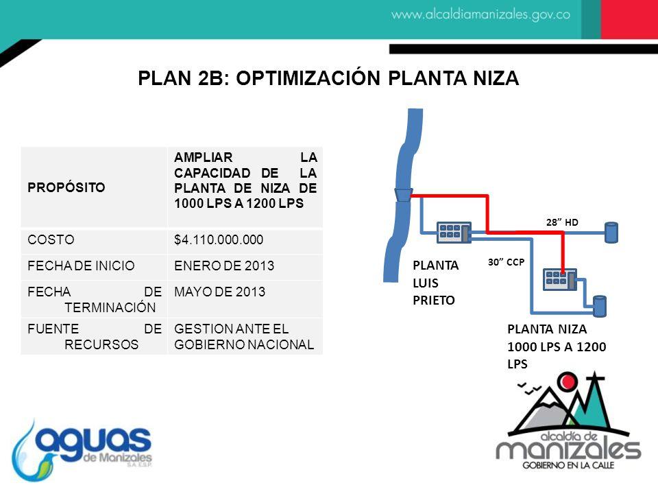 PLAN 2B: OPTIMIZACIÓN PLANTA NIZA