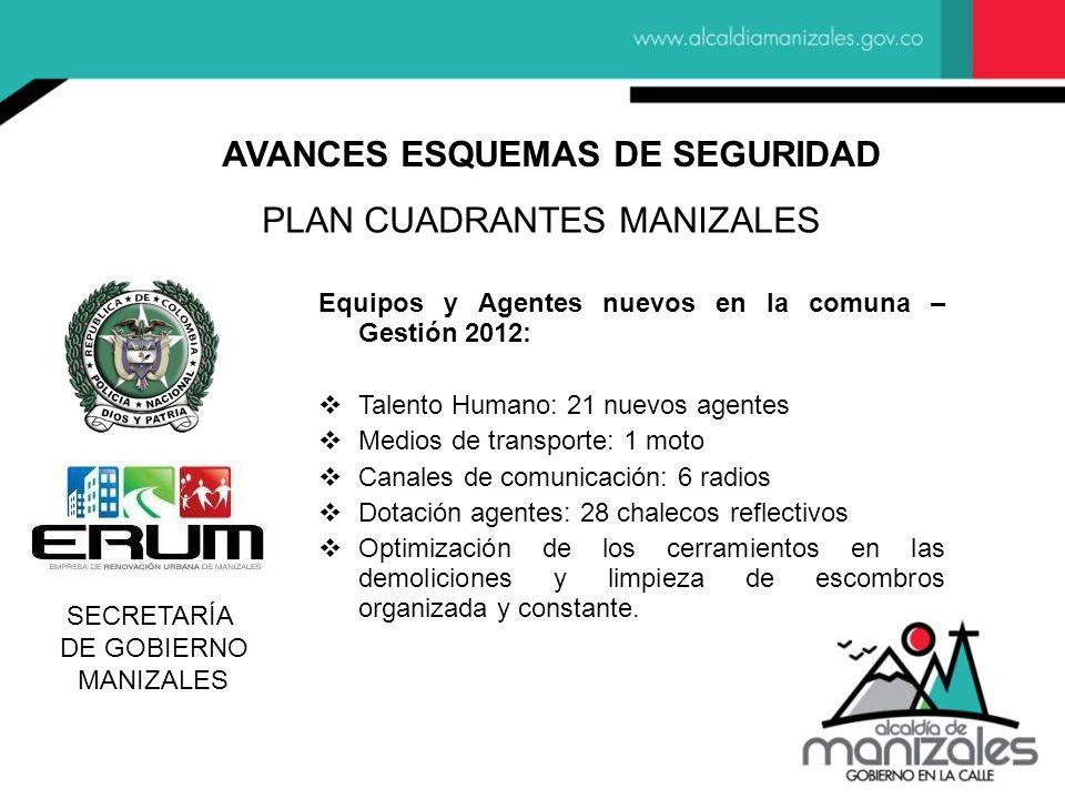 AVANCES ESQUEMAS DE SEGURIDAD