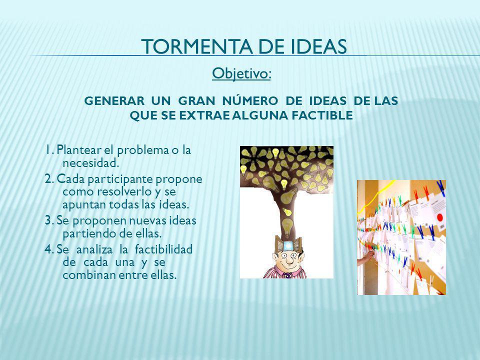 TORMENTA DE IDEAS Objetivo: GENERAR UN GRAN NÚMERO DE IDEAS DE LAS QUE SE EXTRAE ALGUNA FACTIBLE.