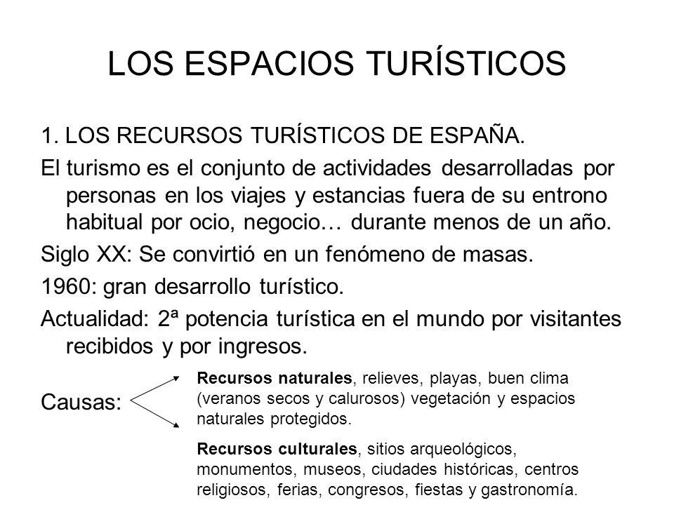 LOS ESPACIOS TURÍSTICOS