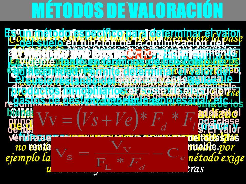 MÉTODOS DE VALORACIÓN 1º Método de comparación
