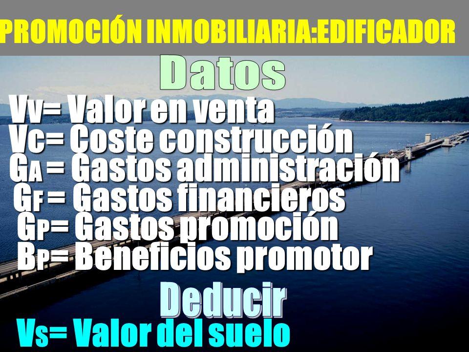 - PROMOCIÓN INMOBILIARIA:EDIFICADOR