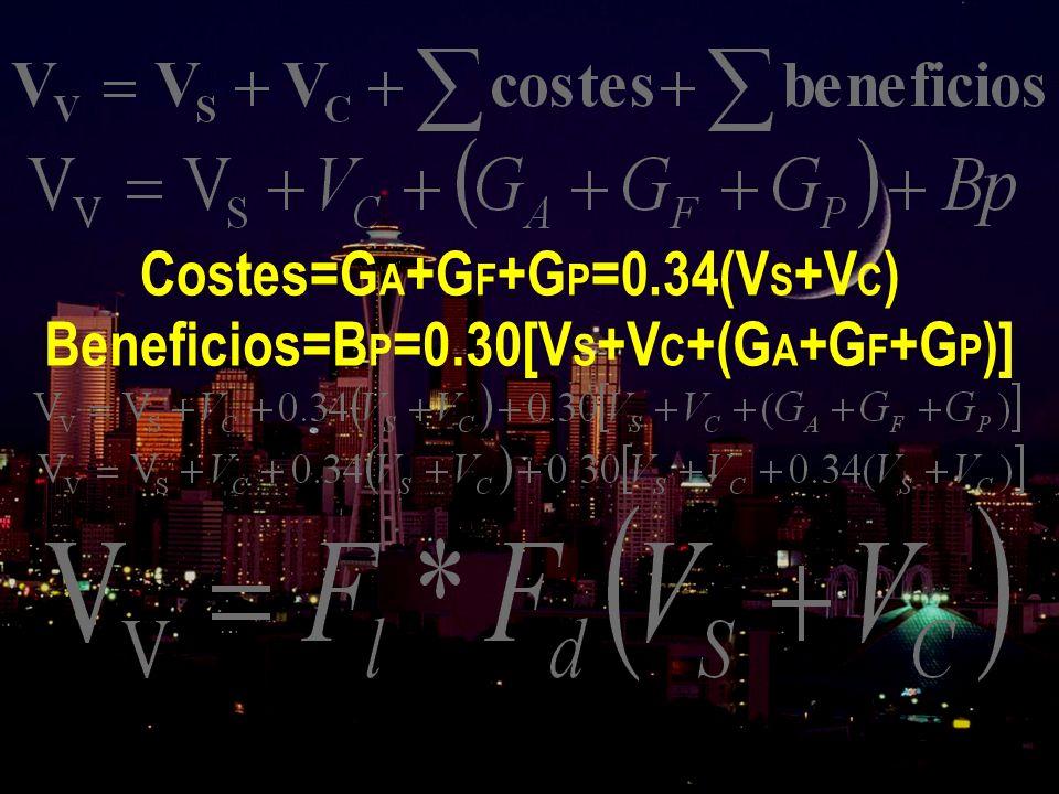 Costes=GA+GF+GP=0.34(VS+VC)