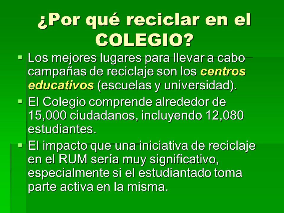 ¿Por qué reciclar en el COLEGIO