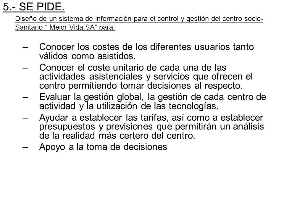 5.- SE PIDE. Diseño de un sistema de información para el control y gestión del centro socio- Sanitario Mejor Vida SA para: