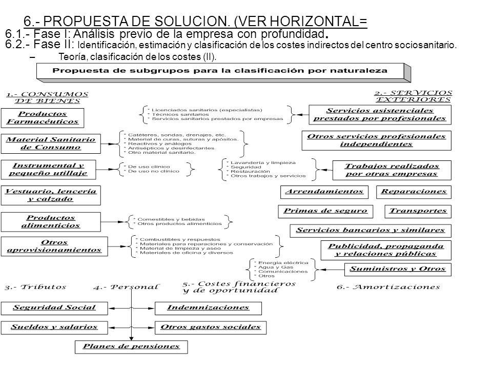 6.- PROPUESTA DE SOLUCION. (VER HORIZONTAL=