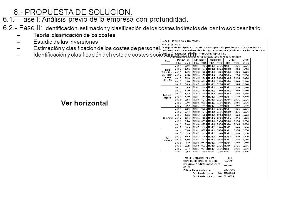 6.- PROPUESTA DE SOLUCION.