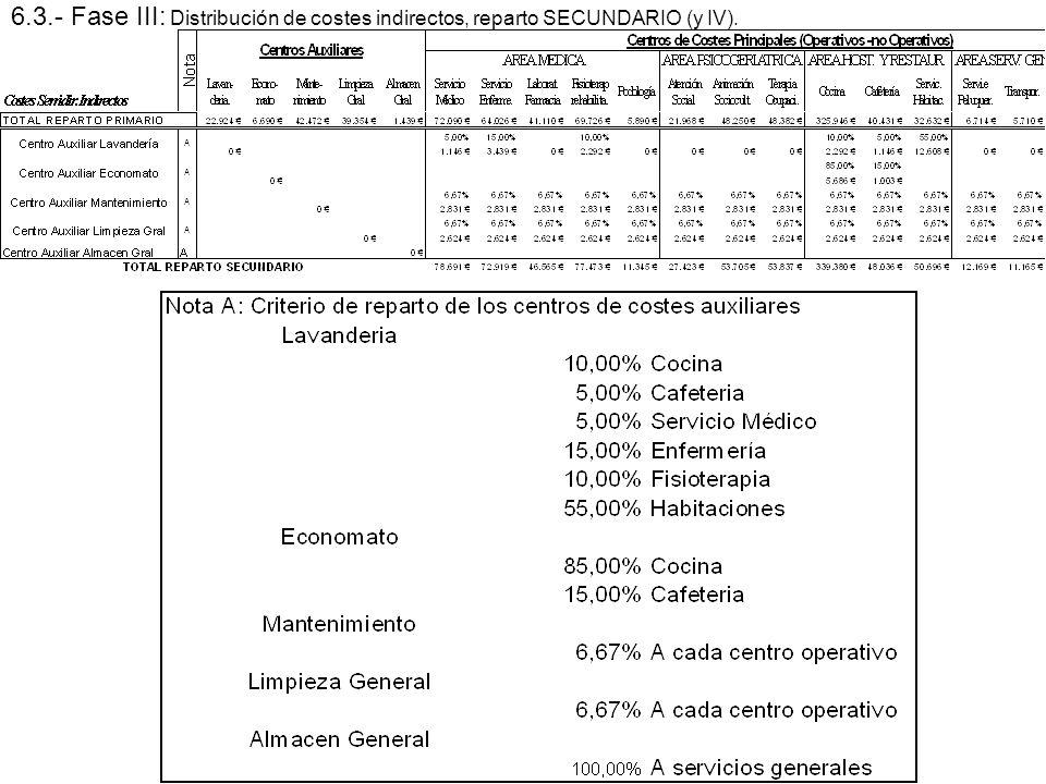 6.3.- Fase III: Distribución de costes indirectos, reparto SECUNDARIO (y IV).