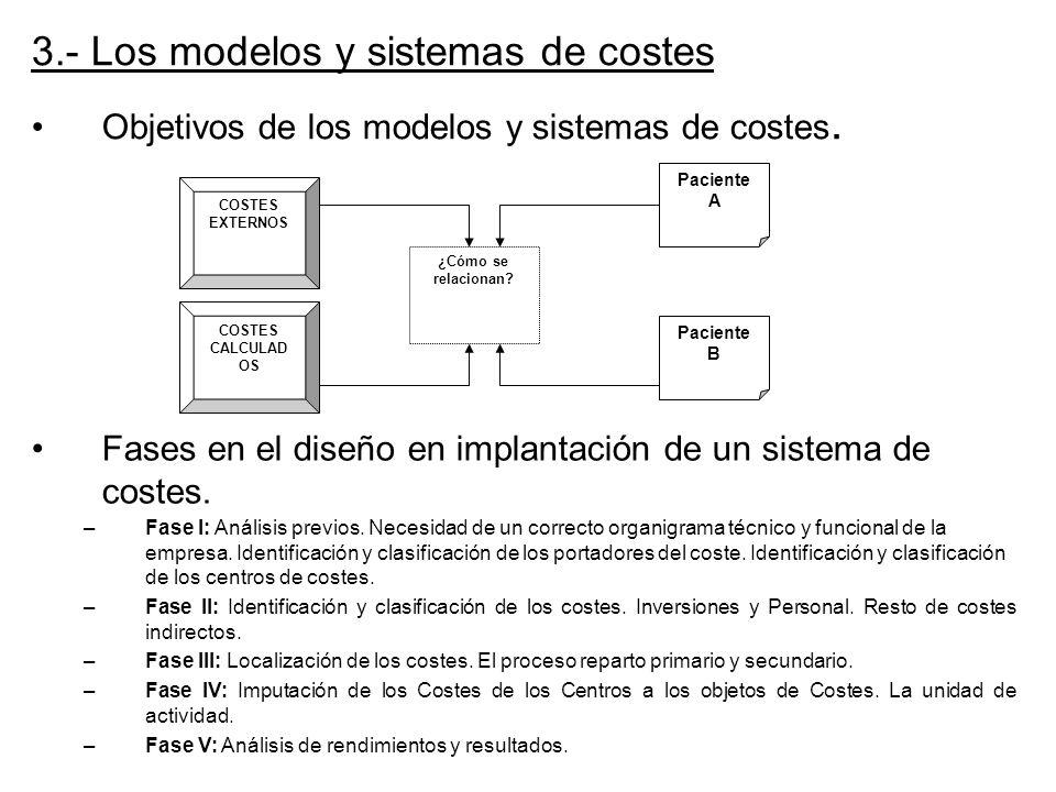 3.- Los modelos y sistemas de costes