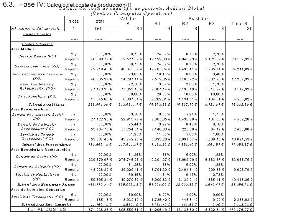6.3.- Fase IV: Calculo del coste de producción (I)