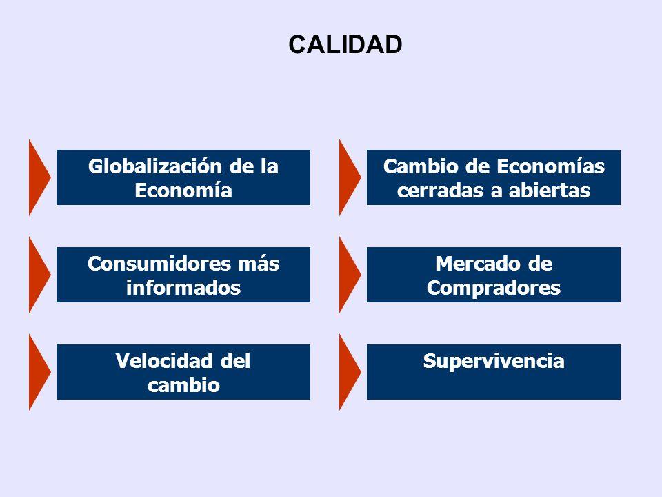 CALIDAD Globalización de la Economía