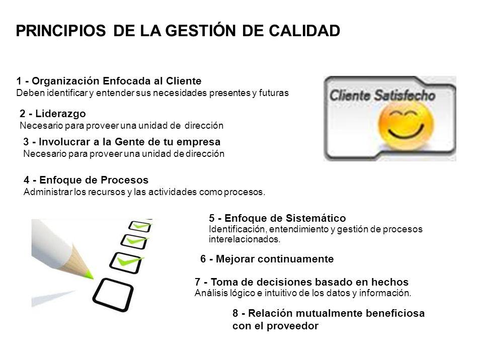 PRINCIPIOS DE LA GESTIÓN DE CALIDAD