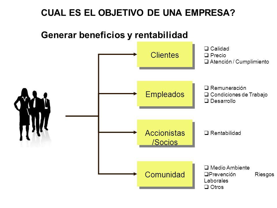 CUAL ES EL OBJETIVO DE UNA EMPRESA Generar beneficios y rentabilidad