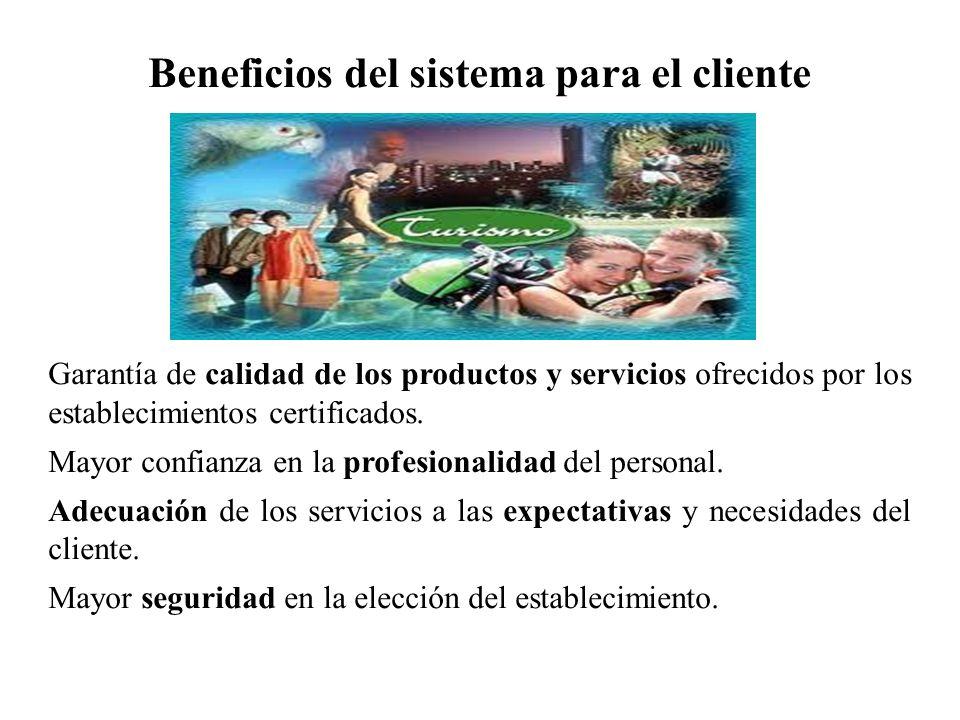 Beneficios del sistema para el cliente