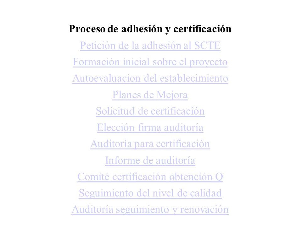 Proceso de adhesión y certificación