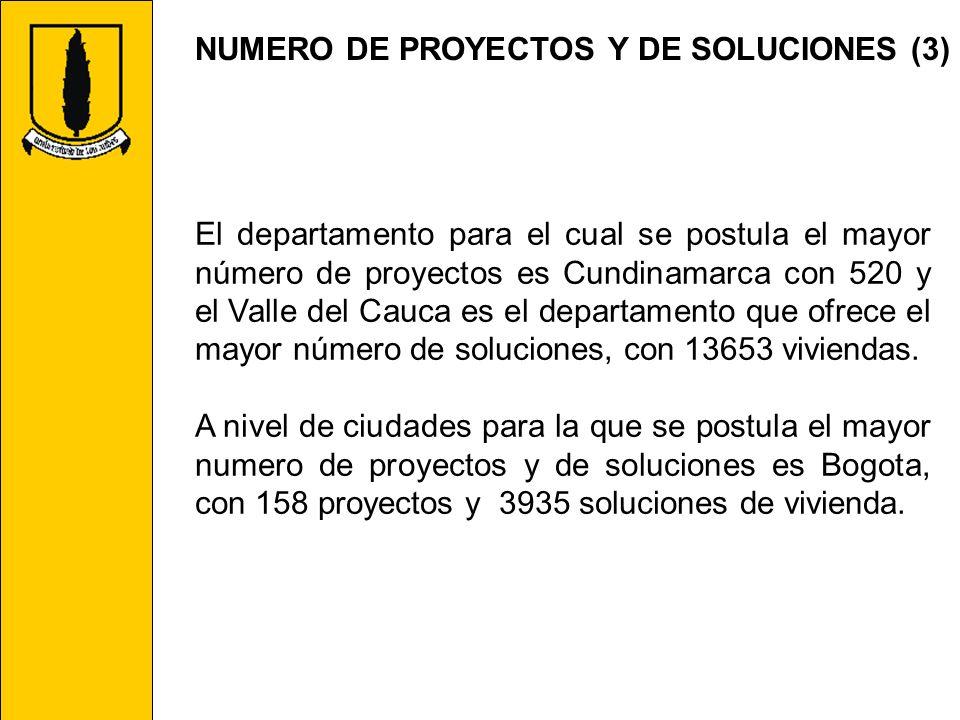 NUMERO DE PROYECTOS Y DE SOLUCIONES (3)