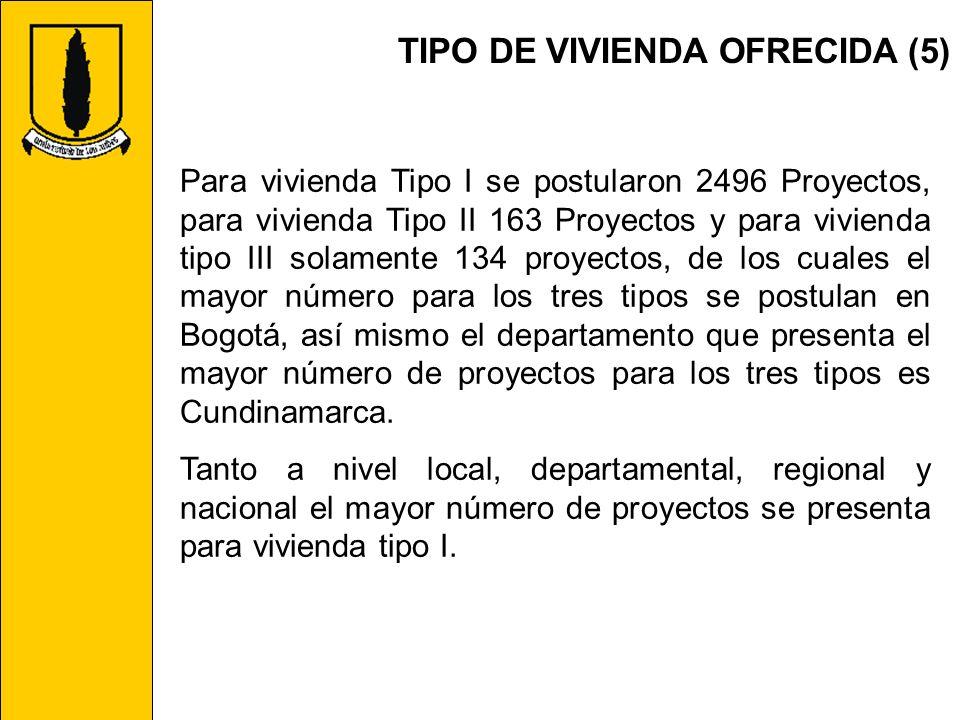 TIPO DE VIVIENDA OFRECIDA (5)