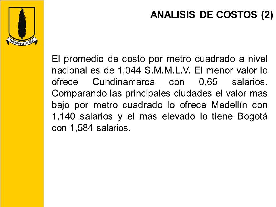 ANALISIS DE COSTOS (2)