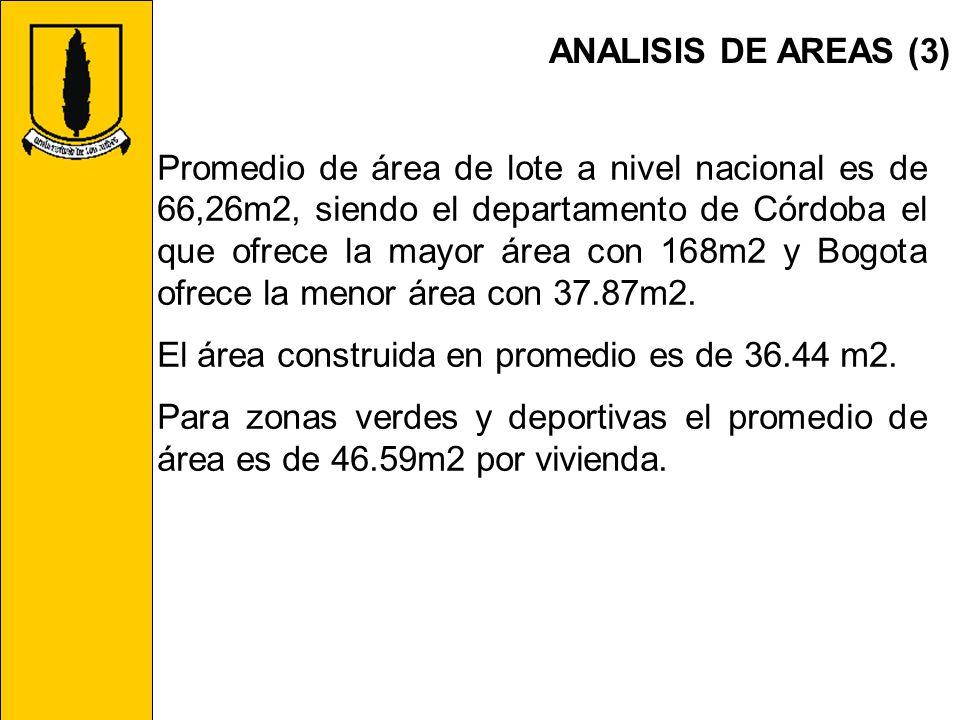 ANALISIS DE AREAS (3)