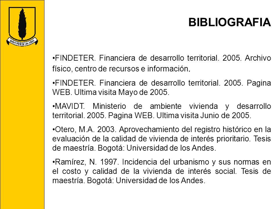 BIBLIOGRAFIA FINDETER. Financiera de desarrollo territorial. 2005. Archivo físico, centro de recursos e información.