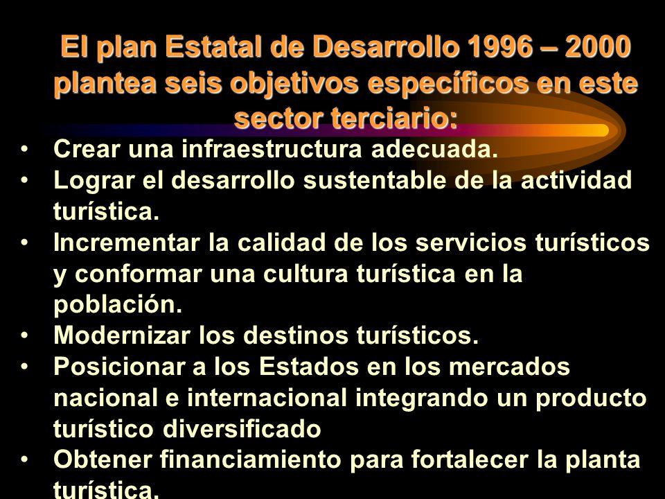 El plan Estatal de Desarrollo 1996 – 2000 plantea seis objetivos específicos en este sector terciario: