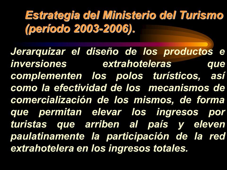 Estrategia del Ministerio del Turismo (período 2003-2006).