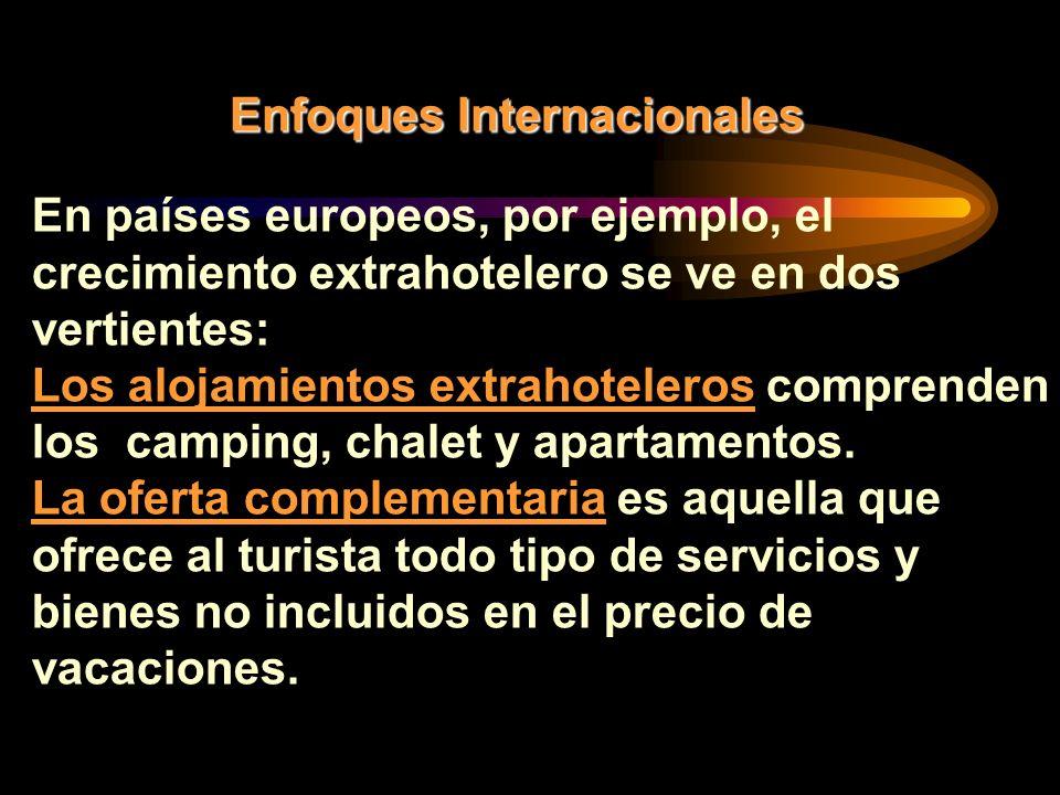 Enfoques Internacionales
