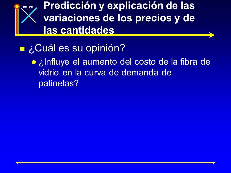 Predicción y explicación de las variaciones de los precios y de las cantidades