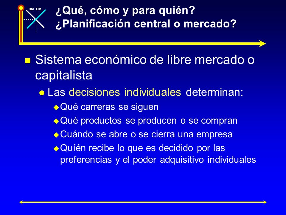 ¿Qué, cómo y para quién ¿Planificación central o mercado