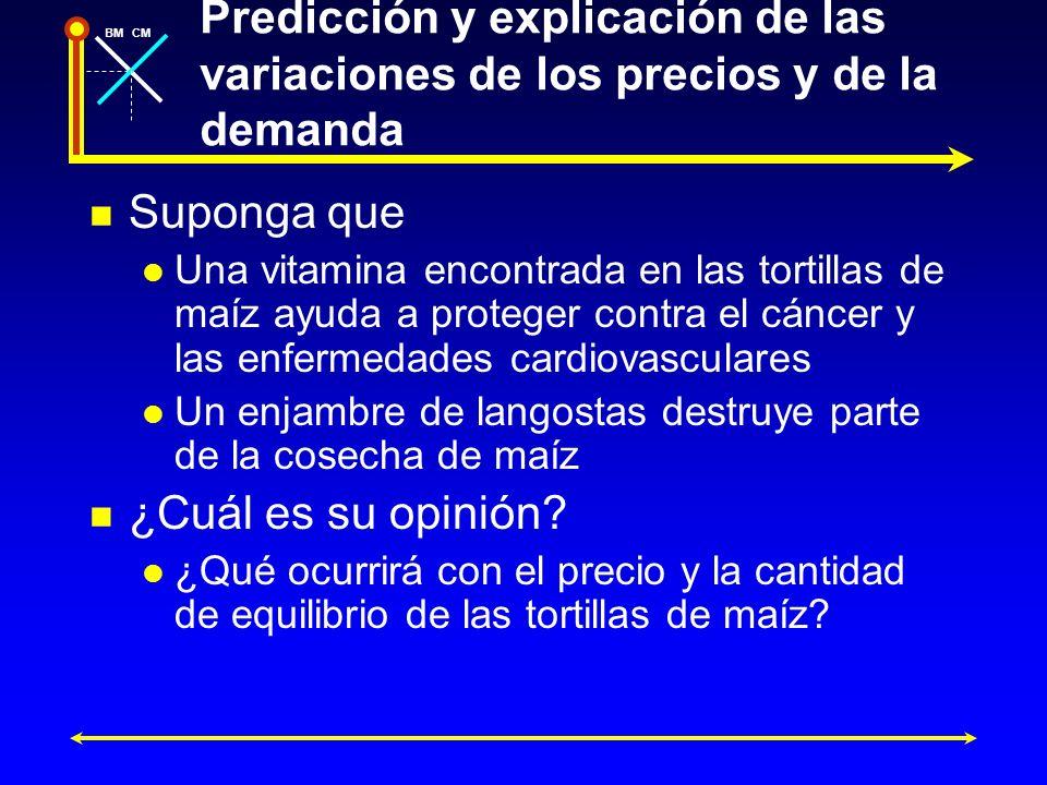 Predicción y explicación de las variaciones de los precios y de la demanda