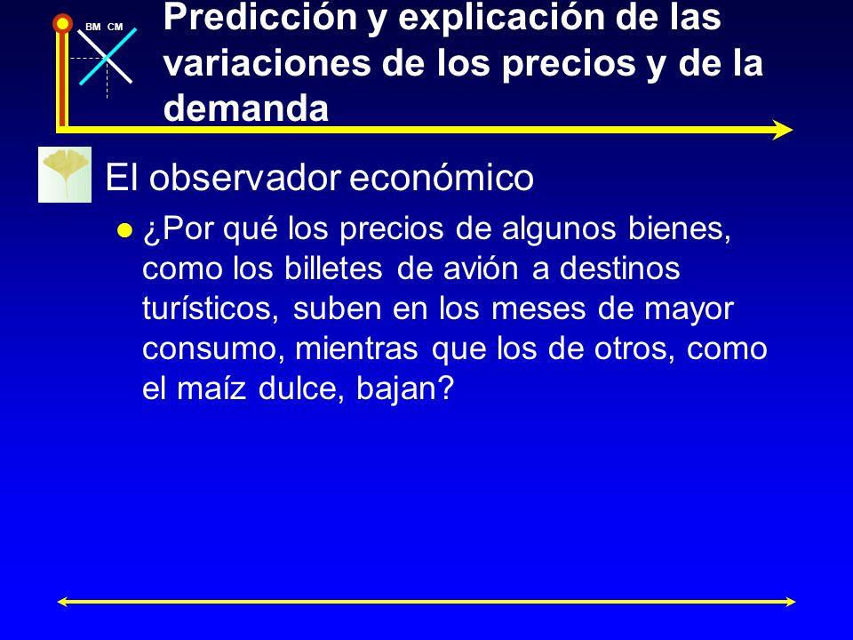El observador económico