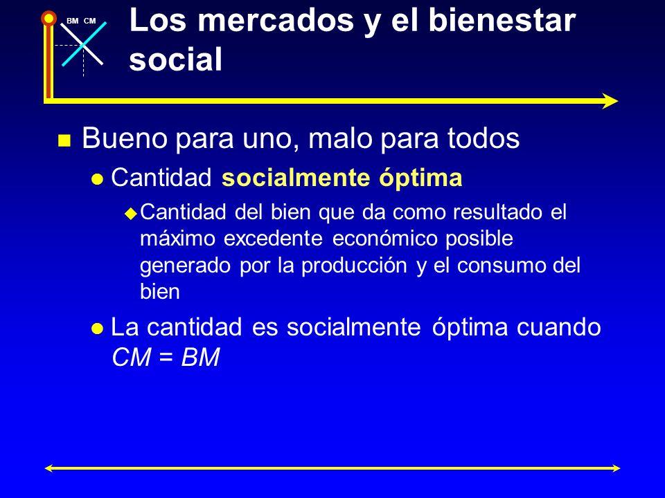 Los mercados y el bienestar social