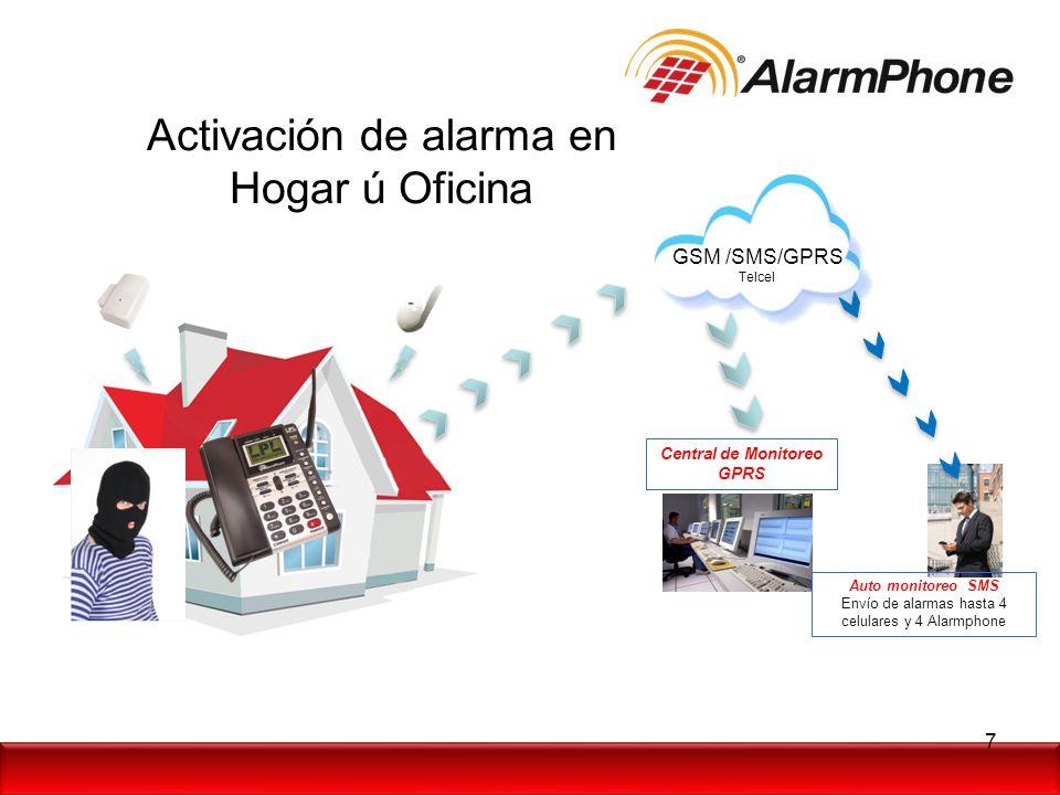 Activación de alarma en Hogar ú Oficina