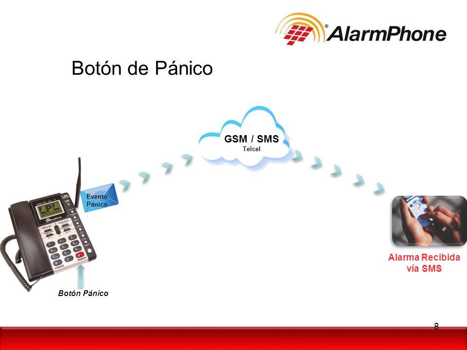 Alarma Recibida vía SMS