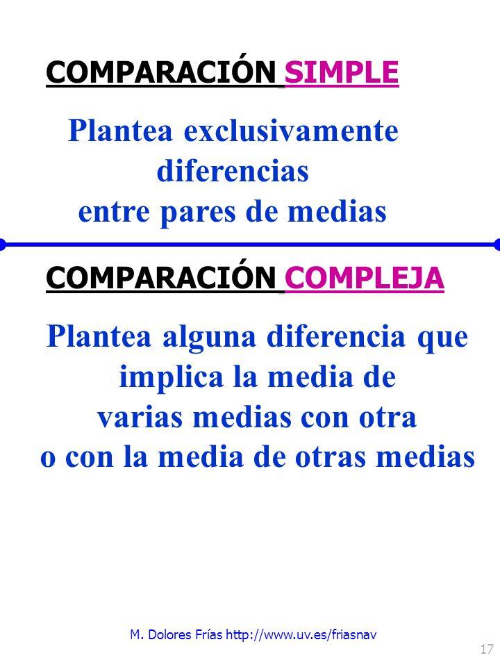Plantea exclusivamente diferencias entre pares de medias
