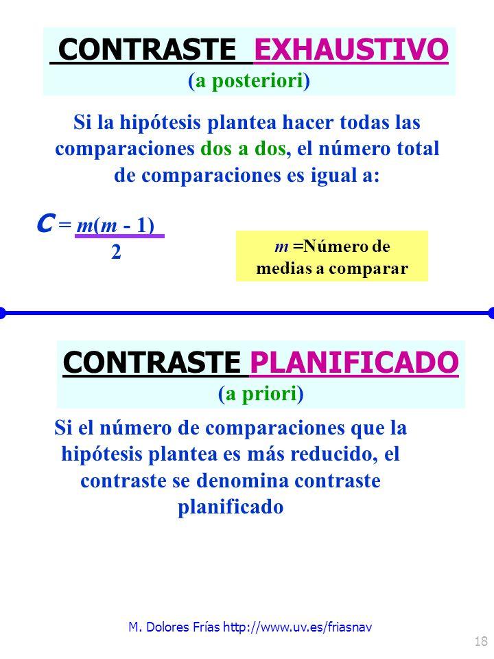 CONTRASTE EXHAUSTIVO CONTRASTE PLANIFICADO