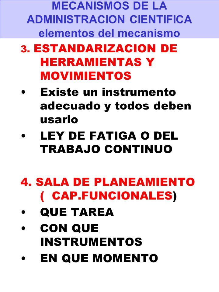 MECANISMOS DE LA ADMINISTRACION CIENTIFICA elementos del mecanismo