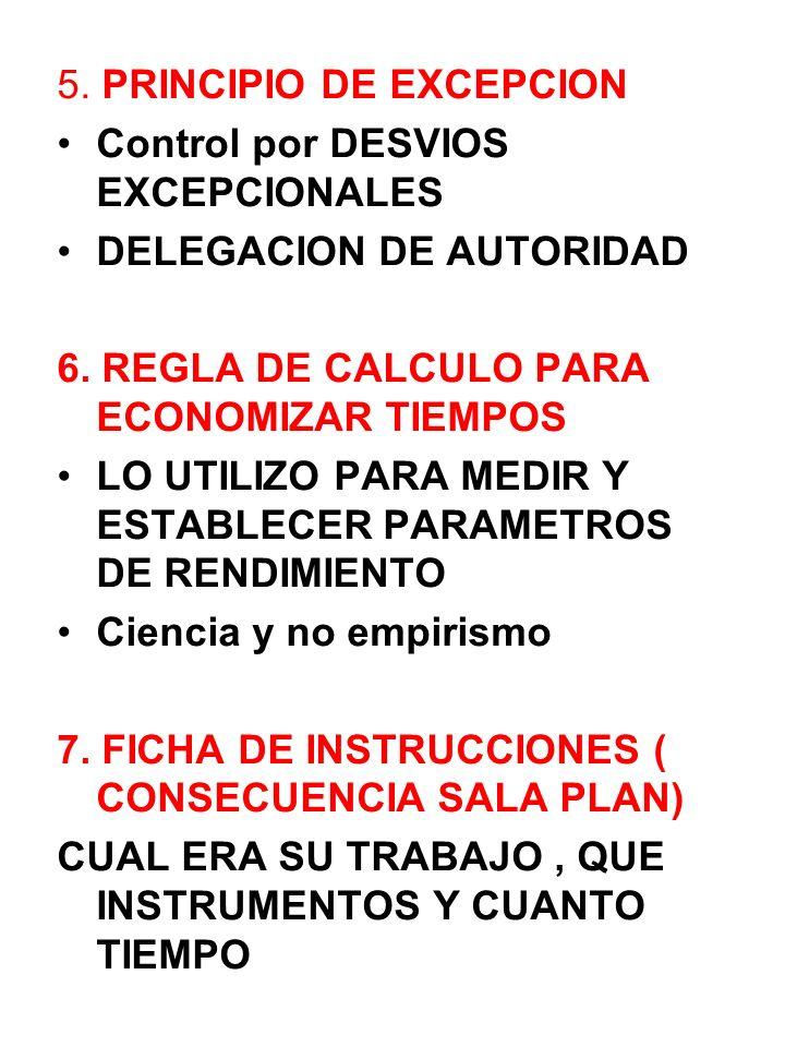 5. PRINCIPIO DE EXCEPCION