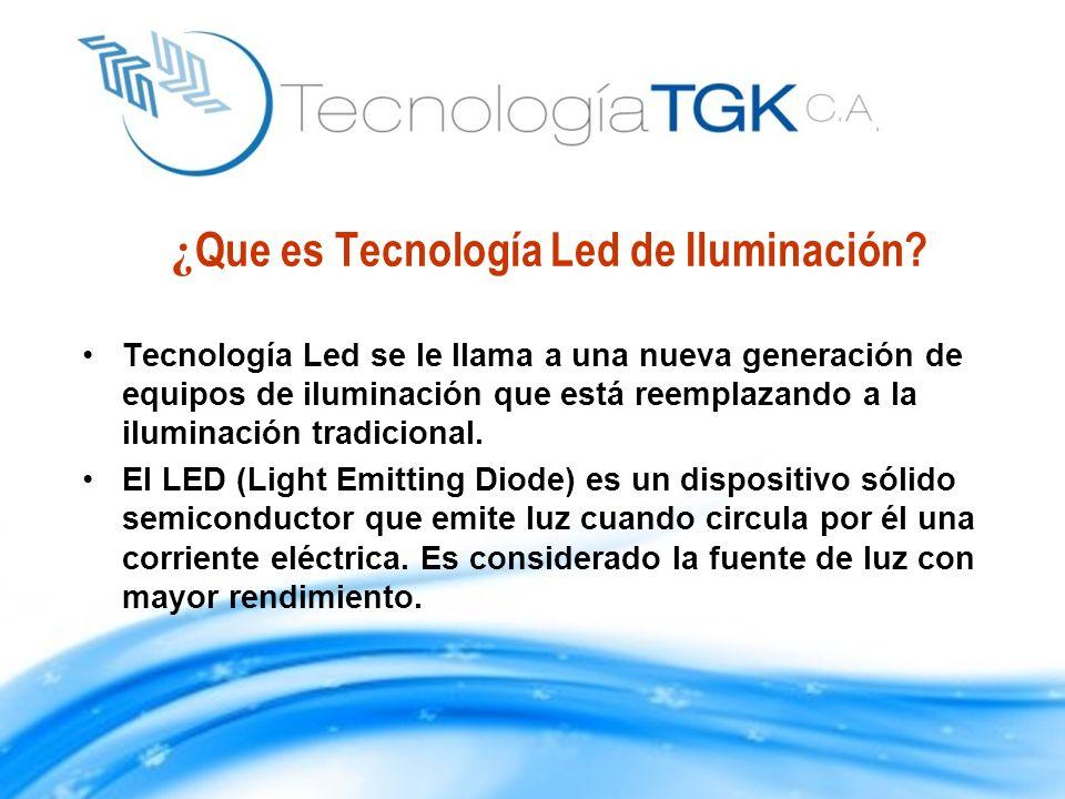 ¿Que es Tecnología Led de Iluminación