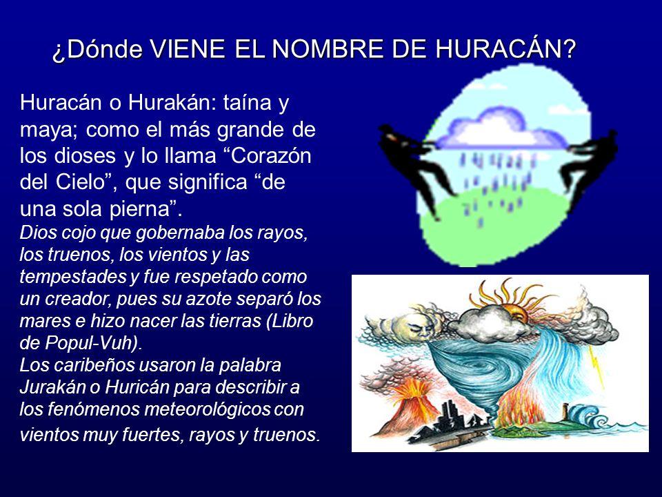 ¿Dónde VIENE EL NOMBRE DE HURACÁN